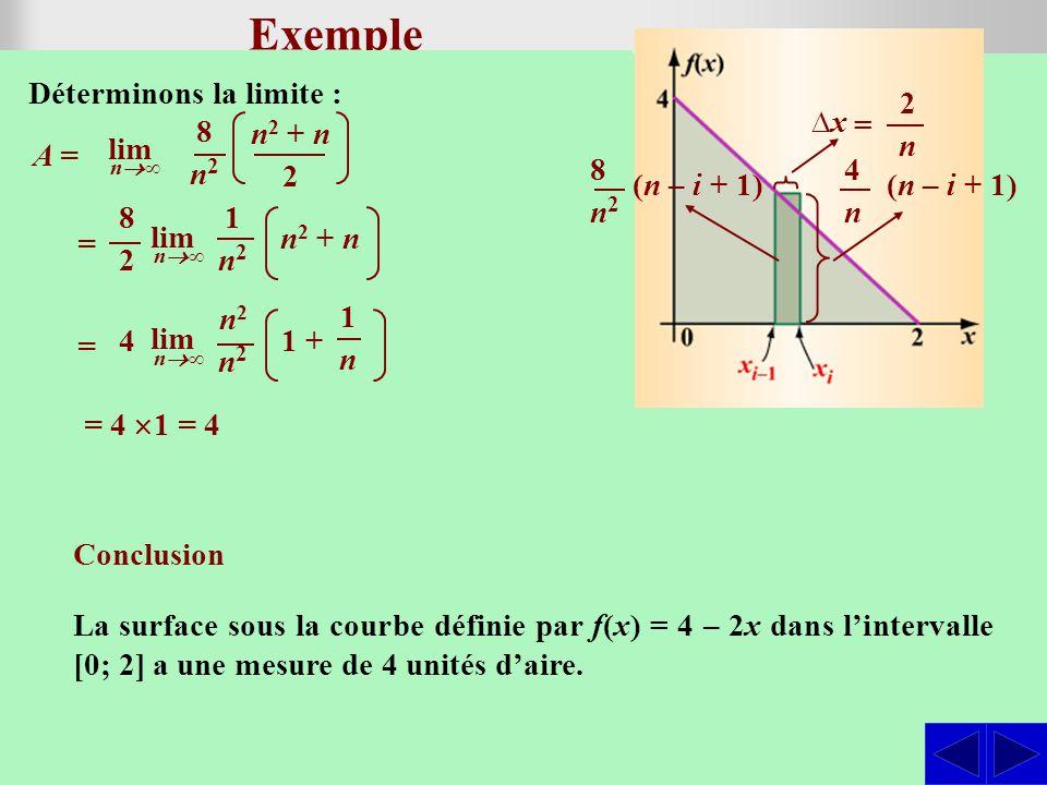 Exemple Déterminer l'aire sous la courbe définie par f(x) = 4 – 2x dans l'intervalle [0; 2] en considérant les frontières de gauche.